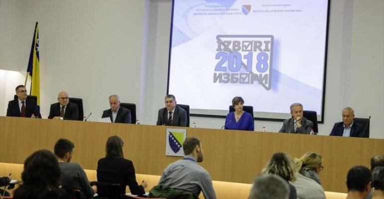 Ostvarivanje ratnih ciljeva preko Centralne izborne komisije